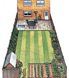 Eco-fitting a back yard garden