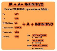 "Ir + a + infinitivo. ""Esta tarde VOY A SALIR"""