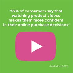 """""""57% of consumers say that watching product videos makes them more confident in their online purchase decisions"""" This statistic from Media Post shows how video not only informs customers but also builds trust."""