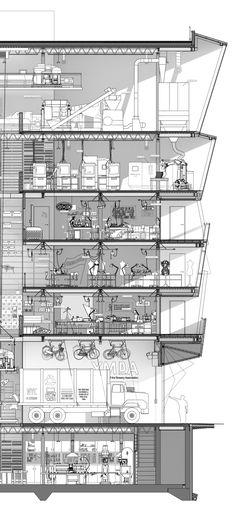 equipment/furnishings/construction detail section YMBA - Microfactory - Harry Wei
