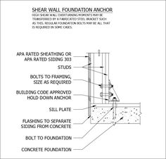Free cad details masonry wall section cad design free for Wood floor hatch autocad