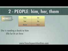 Learn French online - French Grammar - French Direct Object Pronouns - By efrenchlearning.com - YouTube