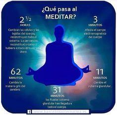 Efeito da meditação