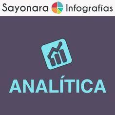 Infografías Analítica  Aquí encontrarás #infografias de temática relacionada con herramientas de medición, analítica web, etc.  #marketing #analiticaWeb #MarketingDigital