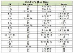 conversion uk euro chaussure