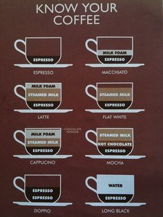 Know Your Coffee, fun print