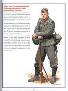 MILITARY ART OF DMYTRO ZGONNIK: WWII