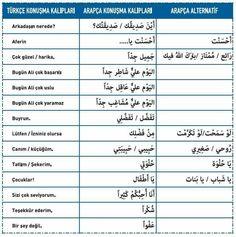 ### Turkish Lessons, Learn Turkish Language, Learning, Arabic Quotes, Learn Spanish, Turkey, Language, Studying, Teaching