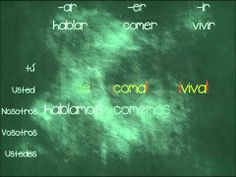 This video teaches formation of affirmative tu commands, ud and uds commands, vosotros and nosotros commands.
