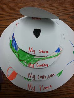 geography-this is great!  This is always a hard concept for my students.  This is will certainly help.