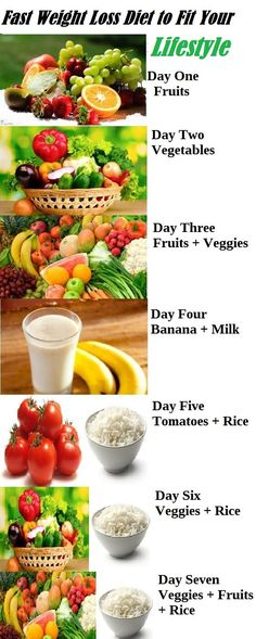 Fast Weight Loss Diet to Fit Your Lifestyle We all want a fast weight loss diet , but we all know that a healthy diet and exercise program can assist us in living a healthier and hopefully longer life.
