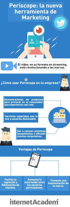 Periscope: la nueva herramienta de marketing. Infografía en español. #CommunityManager