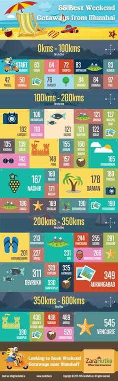 Dive in to this infographic and find yourself a weekend getaway that will give you the break you deserve!