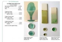 Cool Colors: Ceramic Glaze Recipes for Greens, Blues and Turquoises