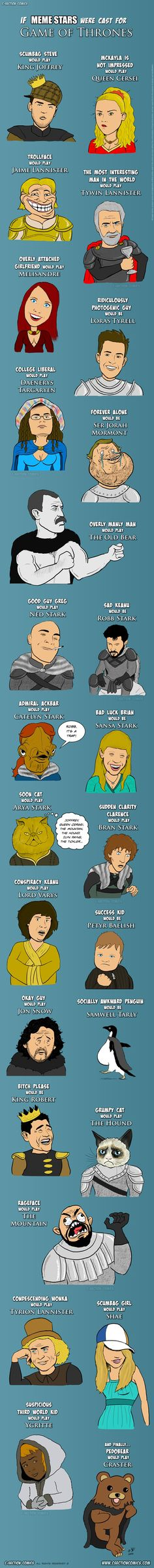 What if Internet MEME Stars Were Cast for the Game of Thrones