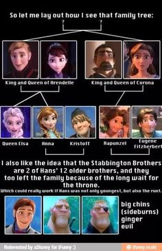 frozen/tangled theory >>>> the people who made Tangled and Frozen really have a problem with us redheads<<< Disney made tangled and frozen. Disney also made Brave Disney Pixar, Heros Disney, Disney Facts, Disney Animation, Disney And Dreamworks, Disney Magic, Disney Frozen, Walt Disney, Funny Disney Jokes