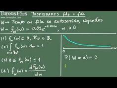 Propiedades de las Funciones de Densidad de Probabilidad (fdp) y de Distribución Acumulada (fda) Weather, Tutorials, Weather Crafts