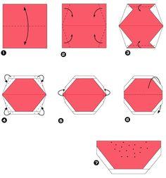 Diagramme d'origami de pastèque