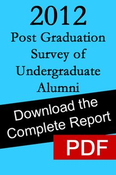 University of St. Thomas Post Graduation Survey 2012  is out!