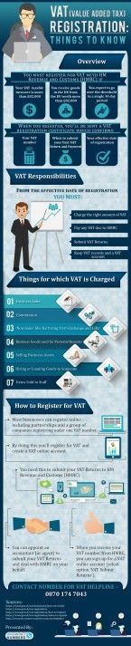 VAT is the consumption tax levied by the national government of the UK. It is collected and managed by HMRC. The given Infographic delineates an overview of the VAT registration. Check out this infographic to get all the information regarding filing VAT return in UK and for any futher information you can easily contact VAT helpline in UK using our direct calling numbers - 0870 174 7043 http://www.uk-contact-numbers.com/vat-helpline/