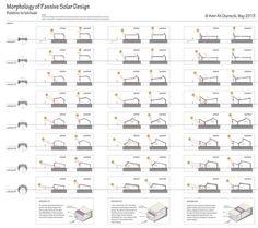 wonderful general notes for residential architectural. Black Bedroom Furniture Sets. Home Design Ideas