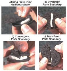 This is an awesome edible science lab that demonstrates plate boundaries by using an Oreo as one of the Earth's plates. I would like to use this as an introductory lesson when teaching plate boundaries and plate tectonics. 4th Grade Science, Middle School Science, Elementary Science, Science Classroom, Teaching Science, Science Education, Science Experiments, Geography Classroom, Teaching Tools
