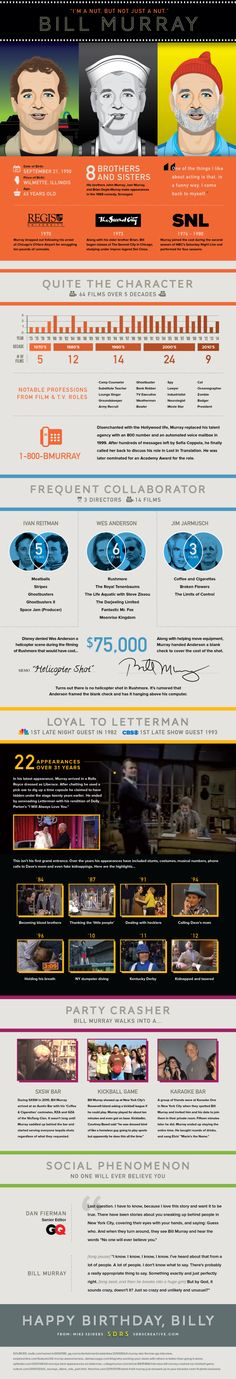 Bill Murray #infographic