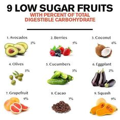 Low sugar fruits...