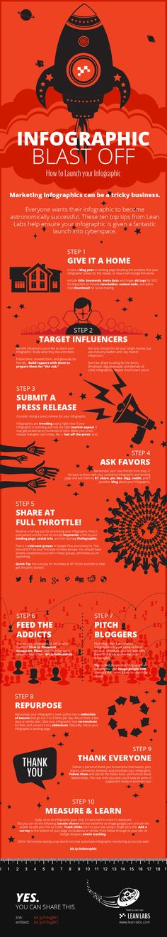 How To Launch Your Infographic in Cyberspace #infographic