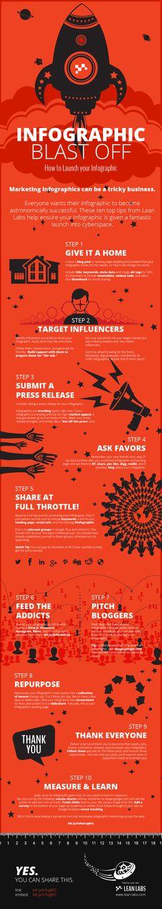 infographic best practices infographic