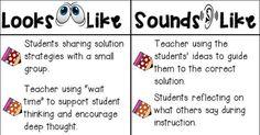 Math Talk Looks and Sounds Like.pdf