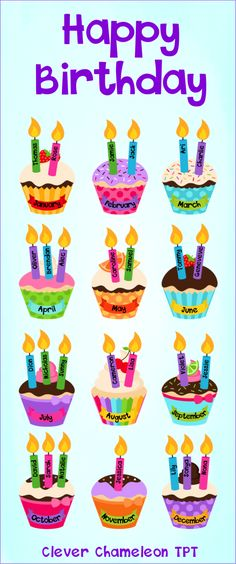 Cupcake Birthday Display with Editable Candles for the Classroom