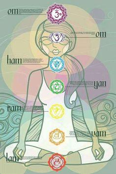 Ogni chakra ha il suo mantra. Facciamoli fiorire, uno per ogni giorno della settimana. #yoga #benessere #buonapratica
