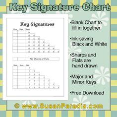 Fifteen Keys - A  Key Signature Game