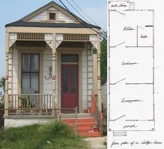 A shotgun house is a nickname for a long narrow house with sequential rooms and no hallway. The nickname comes from the idea that if you stood at the front door and fired a shotgun the buck would fly out the back door without hitting the house.