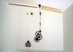Non electric ceiling fans- belt driven- perpetual motion (urban forum at permies)