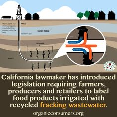 Studies have shown that water recycled from fracking operations may still contain dangerous chemicals even after treatment. Some farmers use this water to grow the food we eat. #Fracking #Health #Ag #Food