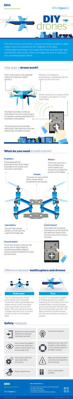 Here is an insight into how to build your own unmanned aerial vehicle #Infographic: #DIY dron