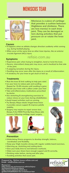 Recommended rehab products forMeniscus Tear treatment: Aircast Knee Cryo/ Cuff - to ice and reduce inflammation of the knee. Donjoy X-Act ROM Post-Op Knee Brace - designed to aid recovery following knee cartilage repair. Donjoy Aliqua Elastic Hinged Knee Brace - designed for the treatment of meniscal injuries and post-operative support after meniscectomy as it can actively help the recovery process. Wobble Board - To mobilise the knee and kneecap joints, plus strengthe...