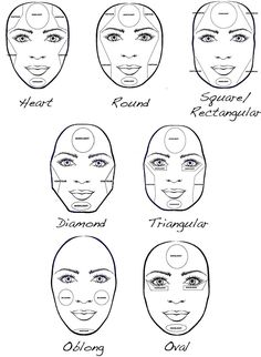 Contouring by face shape.