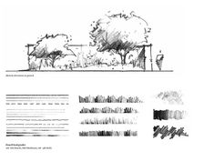 Drawing for Landscape Architects Architects Landscaping and