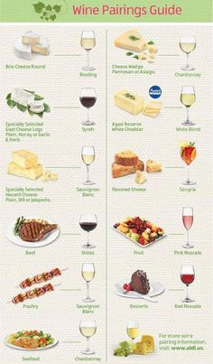 White Wine Basics for Beginners - Taste Of Wine White Wine Basics for Beginners - Taste Of Wine,Wein Wine and cheese pairings are as important as wine and dinner pairings. and wine party Wine Cheese Pairing, Wine And Cheese Party, Cheese Pairings, Wine Tasting Party, Wine Parties, Wine Pairings, Wine Party Appetizers, Wine Recipes, Cooking Recipes
