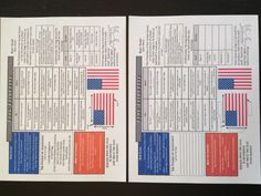 Boy Scout Flag Elegant American Flag Etiquette Worksheets Free From Newsullivanprep Image Of Boy Scout Flag New Eagle Scout Court Of Honor Decorations Eagle Scout Photos Cub Scouts Wolf, Girl Scouts, American Flag Etiquette, Boy Scouts Merit Badges, Vocabulary Word Walls, Best Flags, American Heritage Girls, Girl Scout Juniors, Scout Activities
