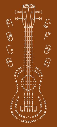 Ukulele ukulele chords 1234 : mandolin chords popular songs Tags : mandolin chords popular songs ...