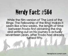 Nerdy Fact #504 Lof Ring