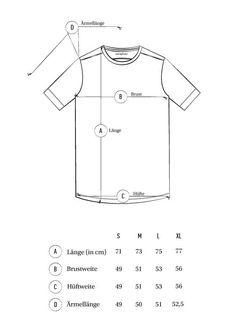 YOKE |TENCEL® T-SHIRT |GRÜN - Funktion Schnitt  - 6 #funktionschnitt #wearthedifference #entwurf #modedesign #sketch #fashion #design #tshirt #tencel