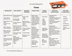 Teach Early Autism: Skill Building Cheat Sheet for Trains! Autism Teaching, Autism Education, Autism Activities, Autism Classroom, Special Education, Autism Resources, Lesson Plan Templates, Lesson Plans, Classroom Schedule