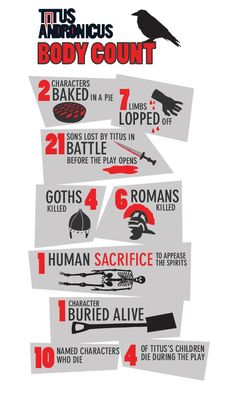 Your Titus Andronicus body count - infographics. This is my favorite