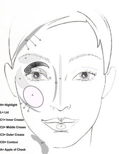 Great tip for makeup