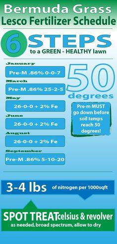 lesco fertilizer schedule